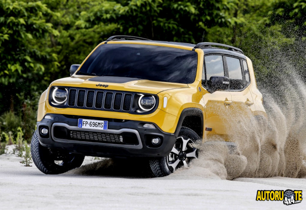 Nuova Jeep Renegade Model Year 2019