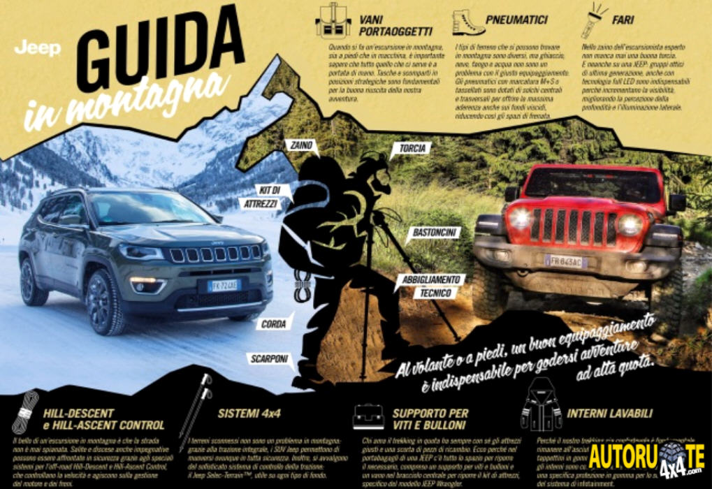 Guida in montagna (4x4 e trekking) by Jeep